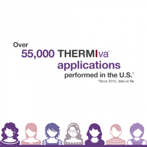 ThermiVa Washington DC